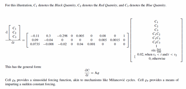 IllustrativeDynamicalSystemEquations