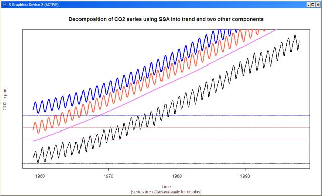 signal_decomposition_1_co2_2012-04-10_155103