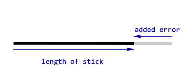 StickPlusError