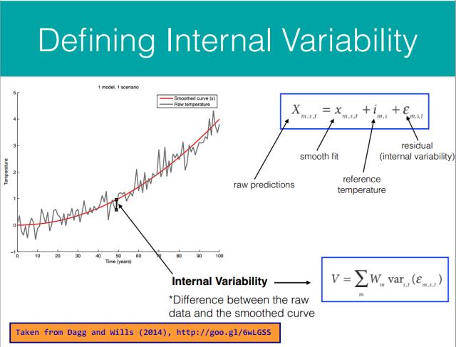 DefiningInternalVariability_2014-12-27_155821