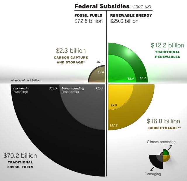energy_subsidies_2015-07-08_090759