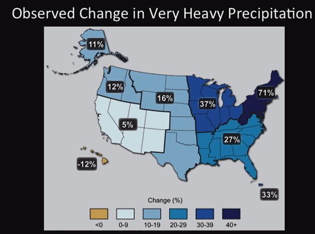 PrecipitationProjections2016_2016-07-24_153316