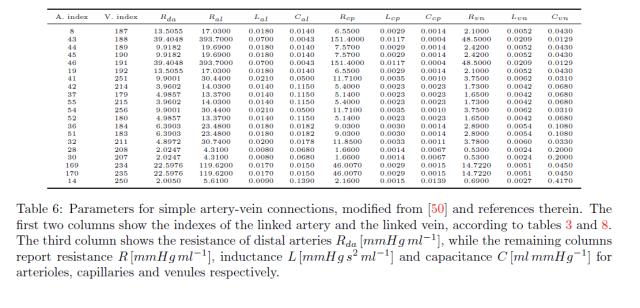 ArteryVeinConnections_Muller_Toro_2015-10-12_092817