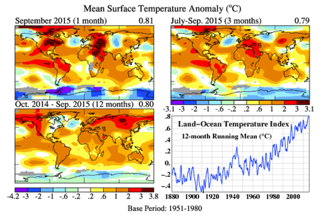 global_temperatures_Hansen_2015-10-12_125417