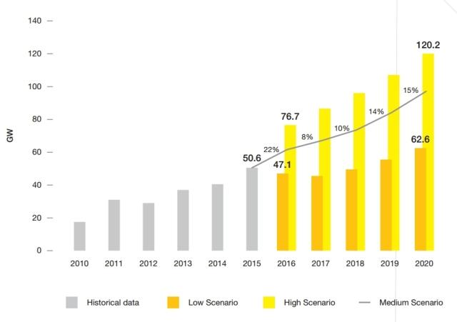 SolarPower-Europe-1