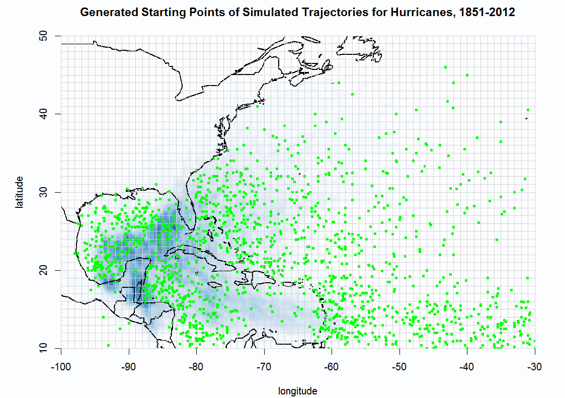 Repaired R code for Markov spatial simulation of hurricane