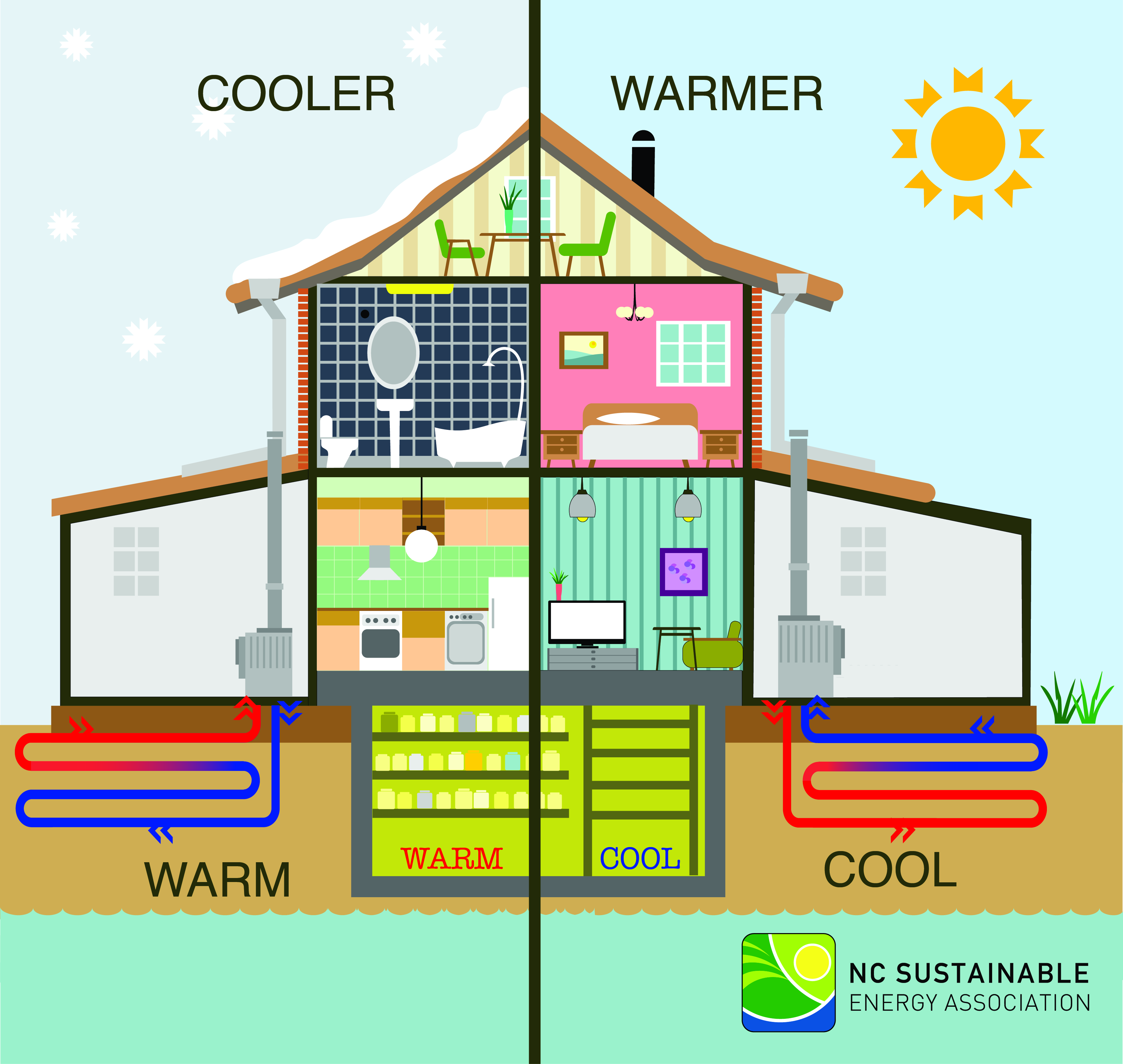 Residential Geothermal Heating And Cooling : Not often thought on … geothermal energy hypergeometric