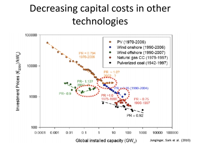 DecreasingCapitalCostsInEnergy--Junginger-Sark-et-al2010